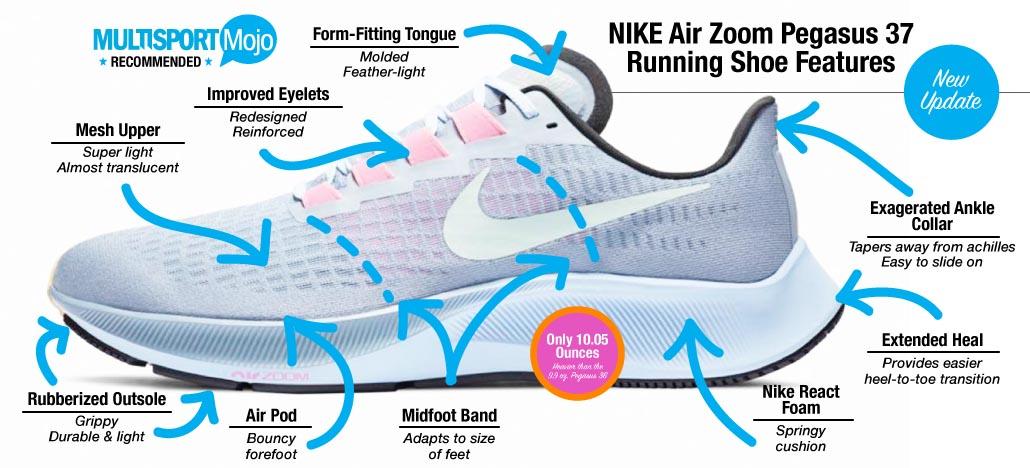 Nike Air Zoom Pegasus 37 Performance Review